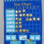 Potty training using a personalised reward chart