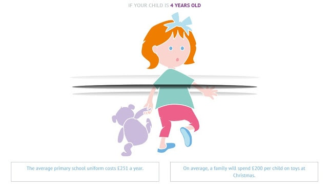Average Christmas Spending Per Child 2019 PayPlan | Child Maintenance   Emmy's Mummy