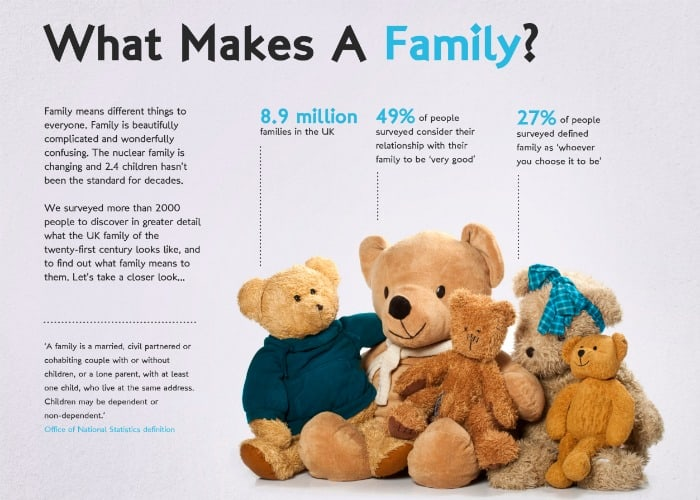what-makes-a-family